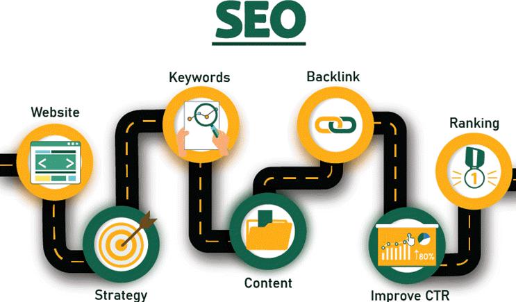 Seo infographic image